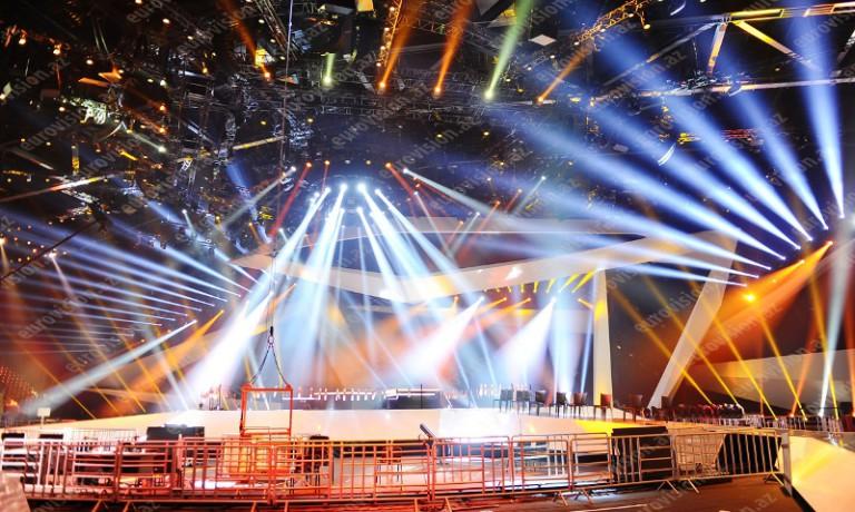 История и правила на Евровидении в Баку