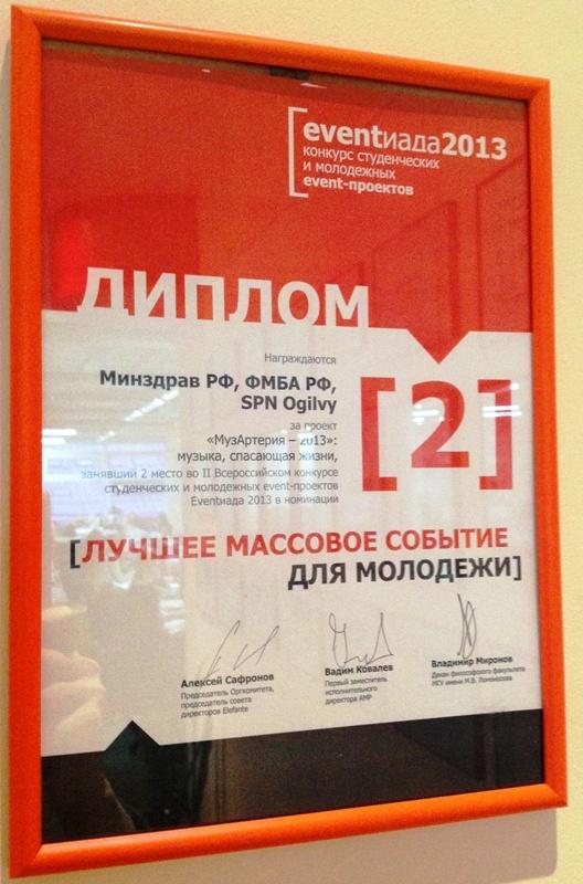 Конкурс МУЗАРТЕРИЯ-2013 занял II место в молодежном конкурсе «EVENTИАДА-2013»